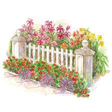 easy front yard garden plan garden planning front yards and