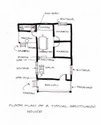 find my floor plan find my floor plan for my house archives eccleshallfc