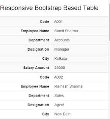 Bootstrap Table Width Responsive Table Using Angularjs And Bootstrap