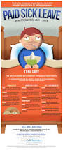 Mm Hr Payroll Infographic Paid Sick Leave Law In California Payroll