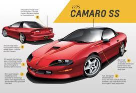 chevy camaro through the years berger chevrolet camaro design through the years fourth generation