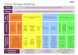 Chicago Violence Map by Tutor Mentor Institute Llc 2013