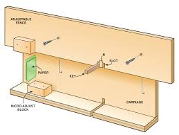 tablesaw box joints popular woodworking magazine