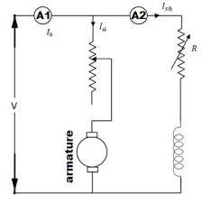swinburne test of dc machine electrical4u