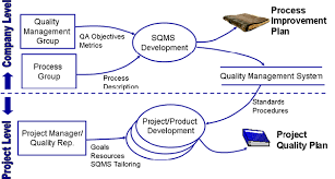 quality planning quality plan software quality management