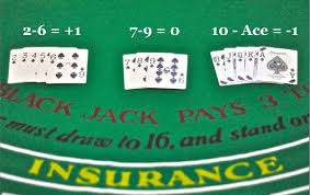 Blackjack How To Count Cards How To Count Cards In Blackjack And Bring The House