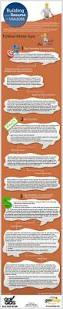 Examples Of Federal Government Resumes by Rock Your Resume Usajobs Style Infograph To Help Job Seekers