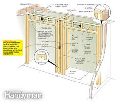 How To Build A Large Shed Free Plans by How To Build A Wall To Wall Closet Family Handyman