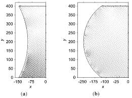 materials free full text multiscale microstructures and