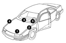 chrysler color guide car code plastikote paint products