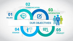 goals u0026 objectives slide design for powerpoint slidemodel