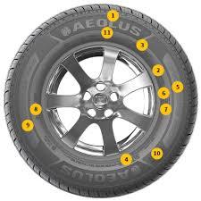 understanding your tyres aeolus tyres