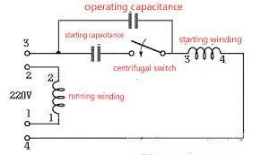 synchronous motor wiring diagram circuit diagram phase synchronous