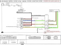 wiring wiring diagram of how to wire 7 way plug in truck 09762