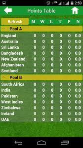 Cricket World Cup Table Cricket World Cup 2016 Android Apps On Google Play