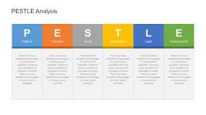 free pestle analysis powerpoint template
