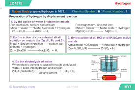 learnhive icse grade 8 chemistry hydrogen lessons exercises