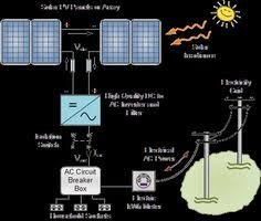 buy your own solar panels diy solar panel system wiring diagram one of ldsprepper s many