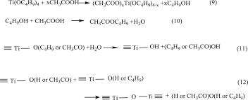 solvothermal synthesis of nanoporous tio2 the impact on thin film