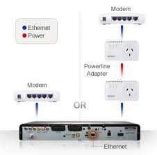 connect your box to the internet support foxtel