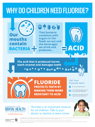 effects of fluoride in water on teeth campaign for dental health fluoride is effective a summary of the research