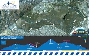 Running Map Route by 22km Peace Trail Run Sanlam Cape Town Marathon