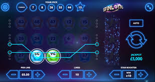 spin lotto mobile slot reviewed u2014 it u0027s a lotto it u0027s also not a lotto