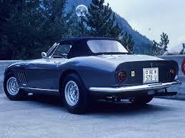 classic ferrari convertible stock tom hartley jnr