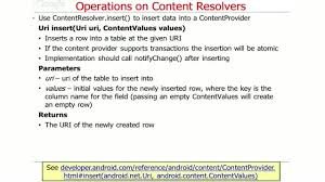 android uri overview of content providers content resolvers part 2