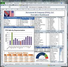Excel Templates Free Free Financial Dashboards In Excel Excel Dashboard Template