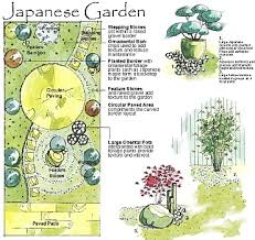 japanese garden plans design small garden canadian gardening