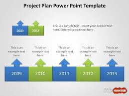 planning a presentation template free business plan presentation