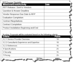 free learning management system lms rfp template