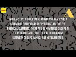 What Are The Families Of The Periodic Table What Are The Families Of Elements From The Periodic Table Youtube