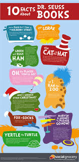 10 facts about dr seuss books visual ly