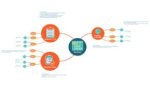 Scrum Excel Spreadsheet Scrum Spreadsheet Agile Sprint Planning Template Laobingkaisuo Com