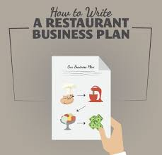 Home Design Business Plan Best 25 Coffee Shop Business Plan Ideas On Pinterest Coffee