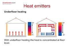 heat emitters 16 638 jpg cb u003d1487252439