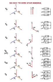 may 2012 electrical notes u0026 articles