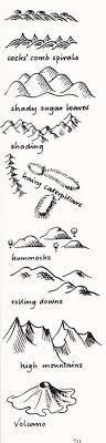 Symbols For - map symbols for mountains icons map cartography create your own