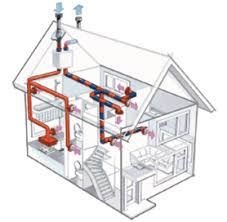 Home HVAC Design Services Low Cost HVAC Duct System Design for