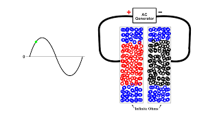 three phase using pony motor and capacitor lathe wiring jpg