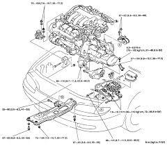 mazda engine diagrams mazda wiring diagrams instruction