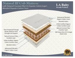 Memory Foam Mini Crib Mattress by L A Baby Natural Iii 5 75