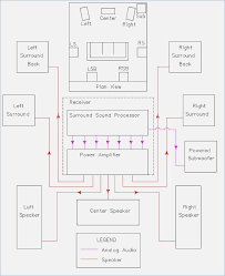 wiring diagram home theater wiring diagram hdmi home theater of home