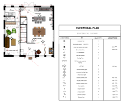 floor plan symbols 100 electrical symbols floor plan pec electrical symbols