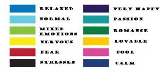 Mood Ring Colors Mean