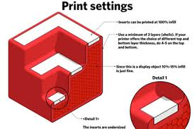 make ideas real projects for you projects for me sketchup blog