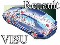 renault megane scenic wiring diagrams ewd wds visu ebay