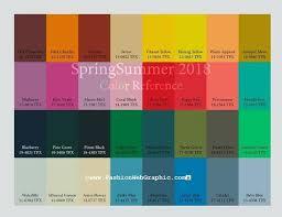pantone spring summer 2017 colors for spring celluloidjunkie me